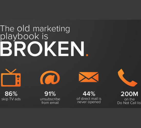 augmenta-marketing-broken-rip-traditional-marketing